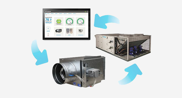 HVAC Controls for Building Automation Systems