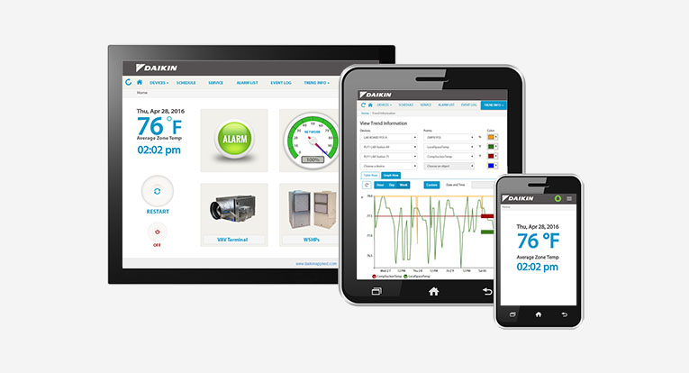 Building Automation System for Energy Management