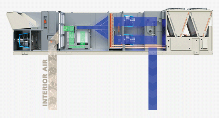 Airflow with Sorbent Ventilation Technology